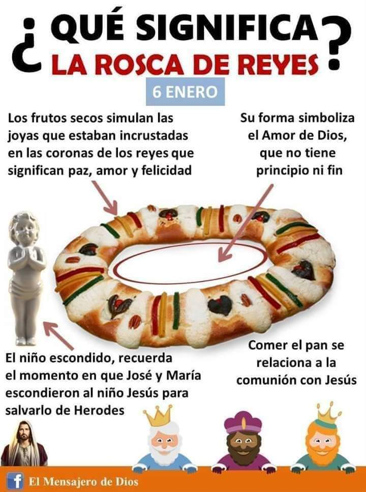 Graphic explaining the sugnificance of the Rosca de Reyes cake